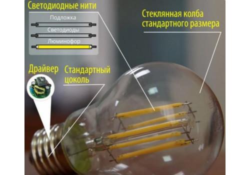 Что такое филаментные светодиодные лампы их преимущества и недостатки